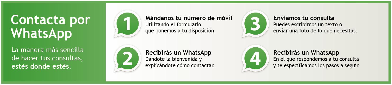 whatsapp farmacia guimera